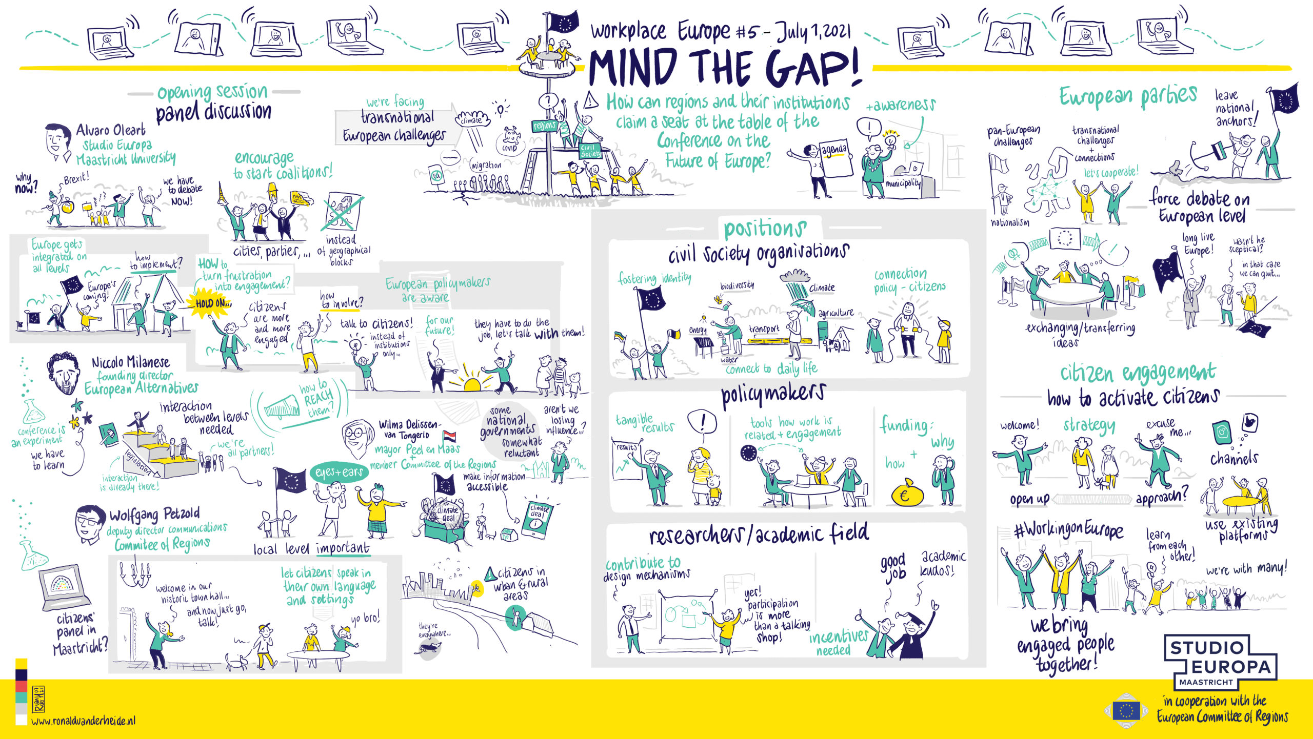 Workplace Europe: Mind the Gap!